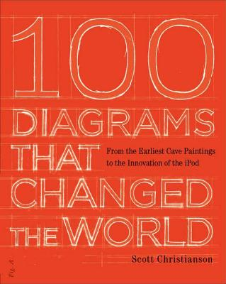 100 Diagrams That Changed the World By Christianson, Scott